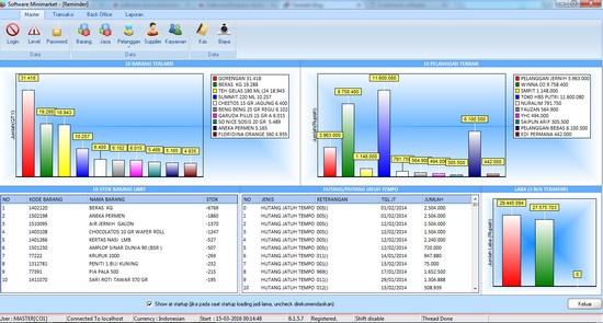 software toko laporan